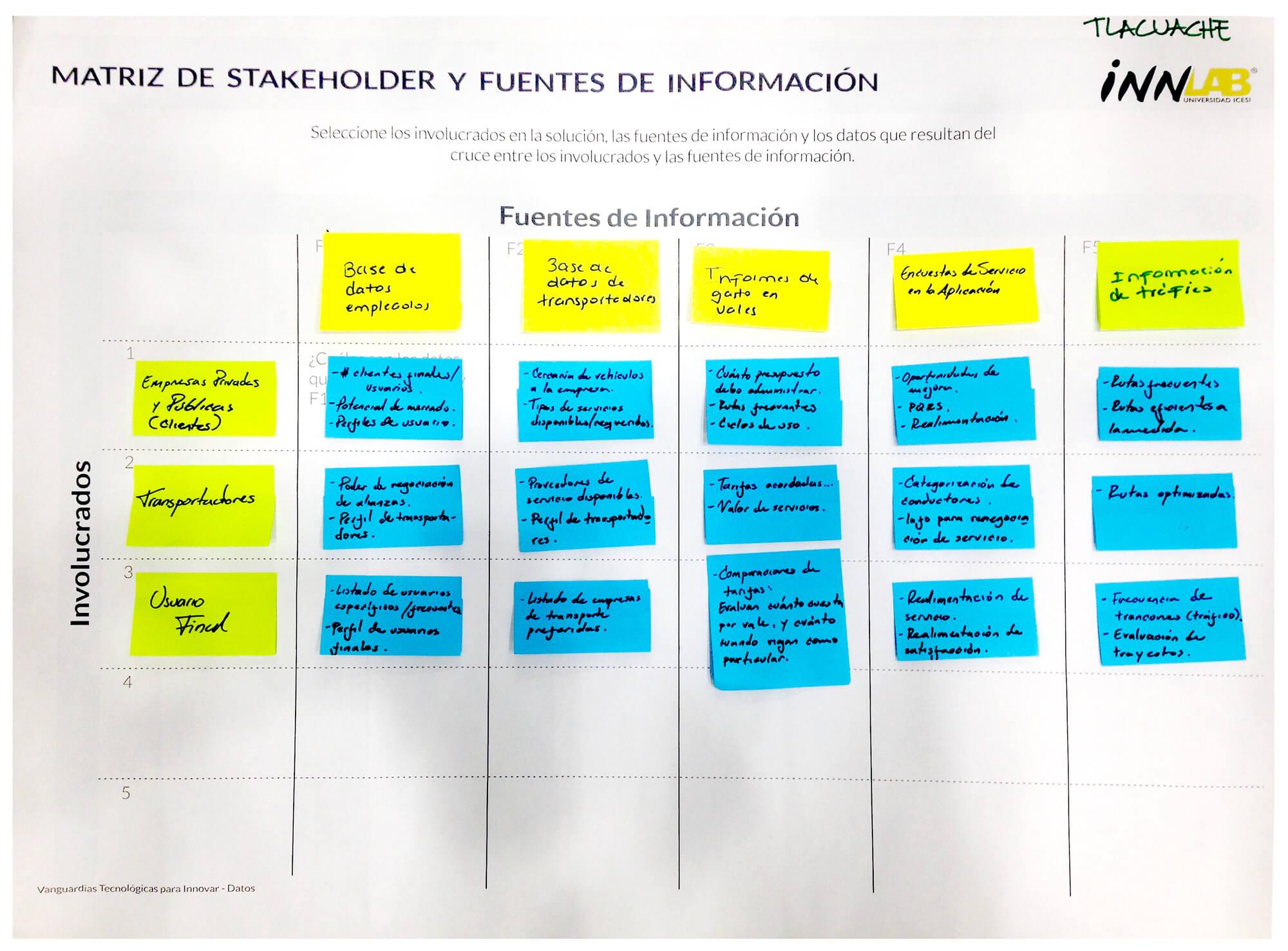 efival-stakeholders